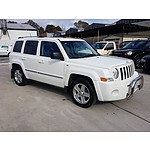 1/2011 Jeep Patriot Limited MK MY11 4d Wagon White 2.4L