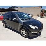 7/2005 Smart Forfour Pulse 454 5d Hatchback Black 1.5L