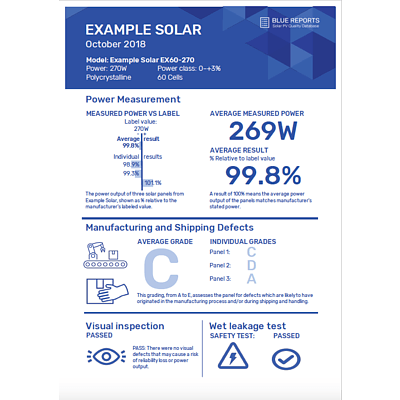 An annual subscription to Blue Reports Solar Panel Quality Database